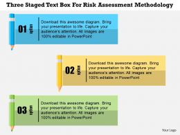 Three Staged Text Box For Risk Assessment Methodology Flat Powerpoint Design