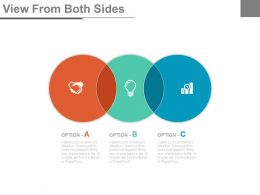 Three Staged Venn Diagram For Business Analysis Powerpoint Slides