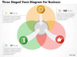 Three Staged Venn Diagram For Business Flat Powerpoint Design