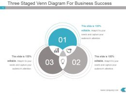Three Staged Venn Diagram For Business Success Powerpoint Design