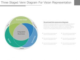 Three Staged Venn Diagram For Business Vision Powerpoint Slides