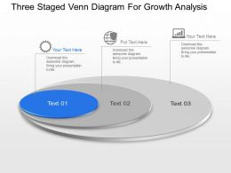 Three Staged Venn Diagram For Growth Analysis Powerpoint Template Slide
