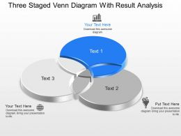 Three Staged Venn Diagram With Result Analysis Powerpoint Template Slide