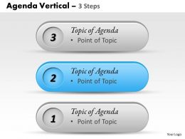 Three Staged Vertical Agenda Display Diagram 0214