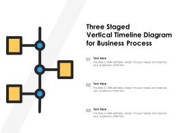 Three Staged Vertical Timeline Diagram For Business Process