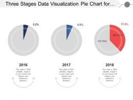 Three Stages Data Visualization Pie Chart For Business Presentation