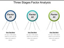 Three Stages Factor Analysis