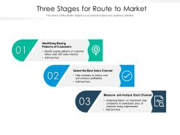 Three Stages For Route To Market
