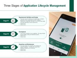 Three Stages Of Application Lifecycle Management