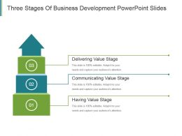 Three Stages Of Business Development Powerpoint Slides