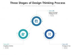Three Stages Of Design Thinking Process