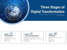 Three Stages Of Digital Transformation