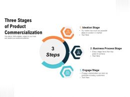 Three Stages Of Product Commercialization