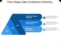 Three Stages Sales Enablement Marketing Campaign Effectiveness