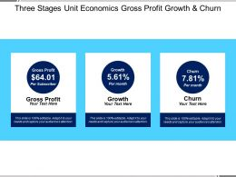 Three Stages Unit Economics Gross Profit Growth And Churn