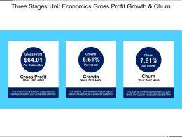 Three Stages Unit Economics Gross Profit Growth And Churn