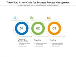Three Step Arrow Circle For Business Process Management