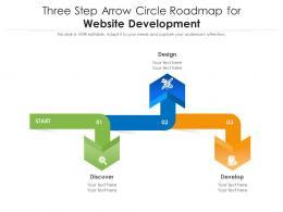 Three Step Arrow Circle Roadmap For Website Development