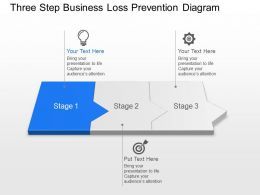 Three Step Business Loss Prevention Diagram Powerpoint Template Slide