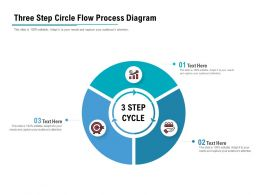Three Step Circle Flow Process Diagram