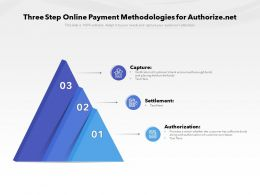 Three Step Online Payment Methodologies For Authorize Net