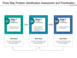 Three Step Problem Identification Assessment And Prioritisation