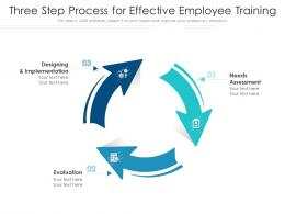 Three Step Process For Effective Employee Training