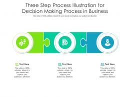 Three Step Process Illustration For Decision Making Process In Business Infographic Template