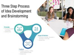 Three Step Process Of Idea Development And Brainstorming