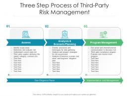 Three Step Process Of Third Party Risk Management