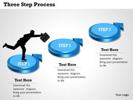Three Step Process Powerpoint Template Slide