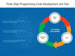 Three Step Programming Code Development And Test