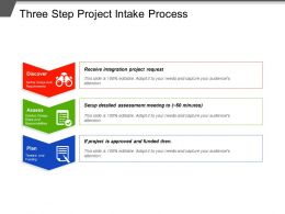 Three Step Project Intake Process