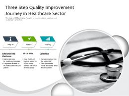 Three Step Quality Improvement Journey In Healthcare Sector