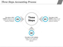Three Steps Accounting Process