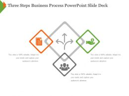 Three Steps Business Process Powerpoint Slide Deck