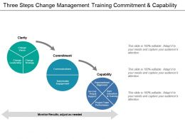 Three Steps Change Management Training Commitment And Capability