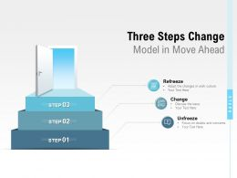 Three Steps Change Model In Move Ahead