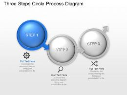 Three Steps Circle Process Diagram Powerpoint Template Slide