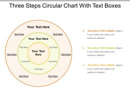 Three Steps Circular Chart With Text Boxes