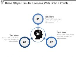 Three Steps Circular Process With Brain Growth Icon And Text Boxes