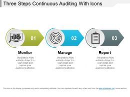 Three Steps Continuous Auditing With Icons