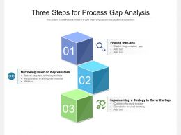 Three Steps For Process Gap Analysis