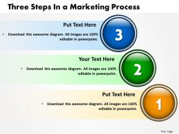 Three Steps In a Marketing Process Powerpoint Templates ppt presentation slides 812