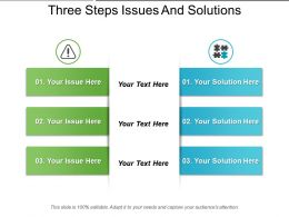 Three Steps Issues And Solutions