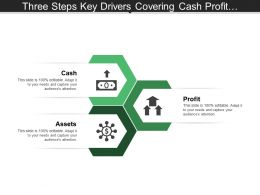 Three Steps Key Drivers Covering Cash Profit Assets Growth And People