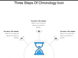 Three Steps Of Chronology Icon