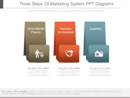 Three Steps Of Marketing System Ppt Diagrams