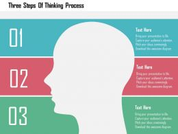 Three Steps Of Thinking Process Flat Powerpoint Design