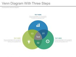 Three Steps Of Venn Diagram For Business Process Powerpoint Slides